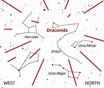 Draconids radiant