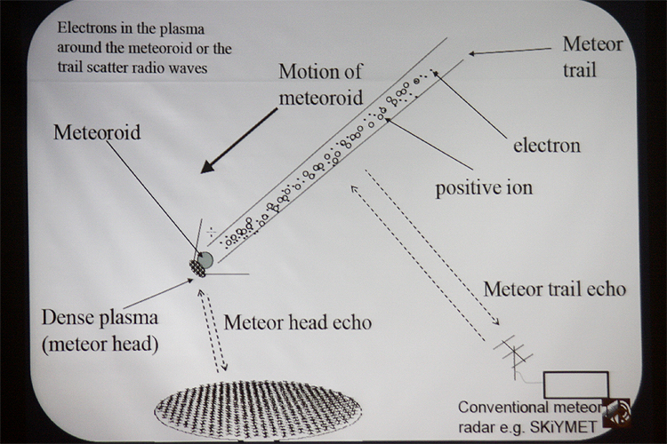 Johan Kero: 'Meteor head echo observations with the MU radar and future possibilities with EISCAT_3D' (credit Bernd Brinkmann).