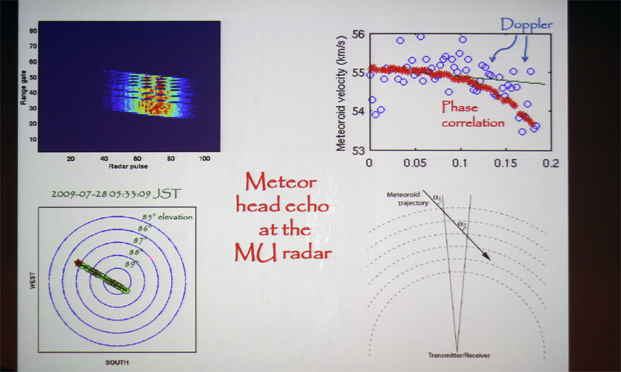 Johan Kero: 'The relation of meteor head echo mass-velocity selection effects, shower mass distribution indices, and the mass threshold of the MU radar' (credit Bernd Klemt).