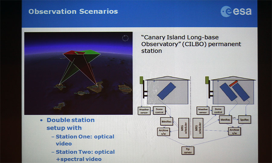 Joe Zender: 'The calibration of spectral video observations in the visual: an overview of the VIDAS calibration pipeline' (credit Bernd Klemt).