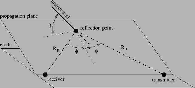 img32-555