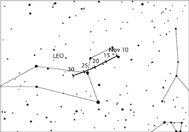 Leonid shower radiant position in the sky. On the maximum night (November 17, 2016), it will be located in the middle of the loop representing Leo's head, and which looks like a starry question mark.