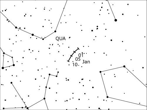 Radiant drift for the Quadrantids. Courtesy the International Meteor Organization. The constellations occupying the four corners are (starting in the upper right and moving clockwise) Ursa Major, Bootes, Hercules, and Draco.