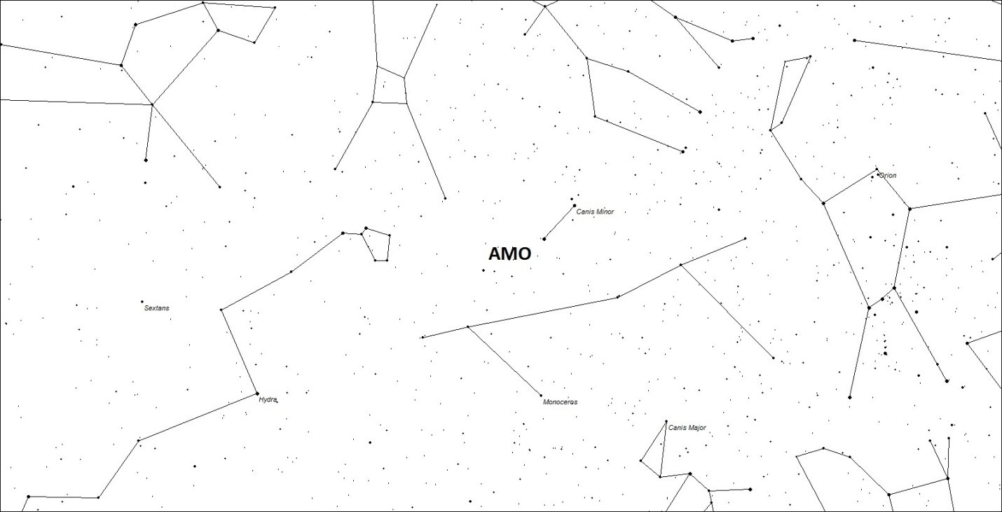 Radiant position of the alpha Monocerotids (AMO). The star to the upper right of the radiant is brilliant Procyon.