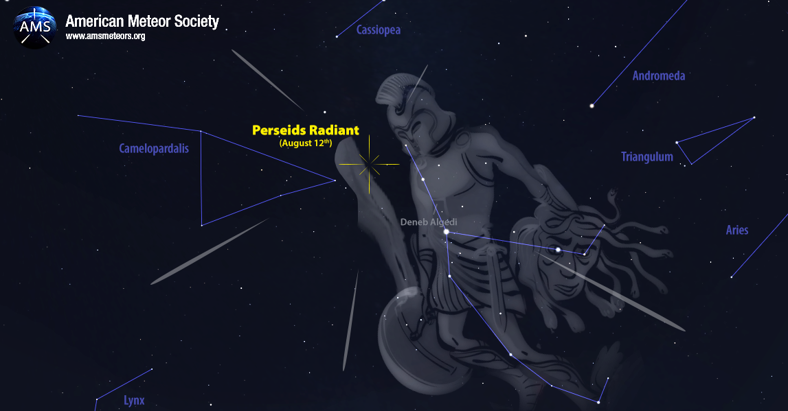 Position of the Radiant on August 12th
