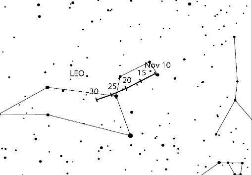 Leonid radiant is located in the head of the constellation Leo. It is above the horizon after local midnioght for most of Northern hemisphere observing sites.