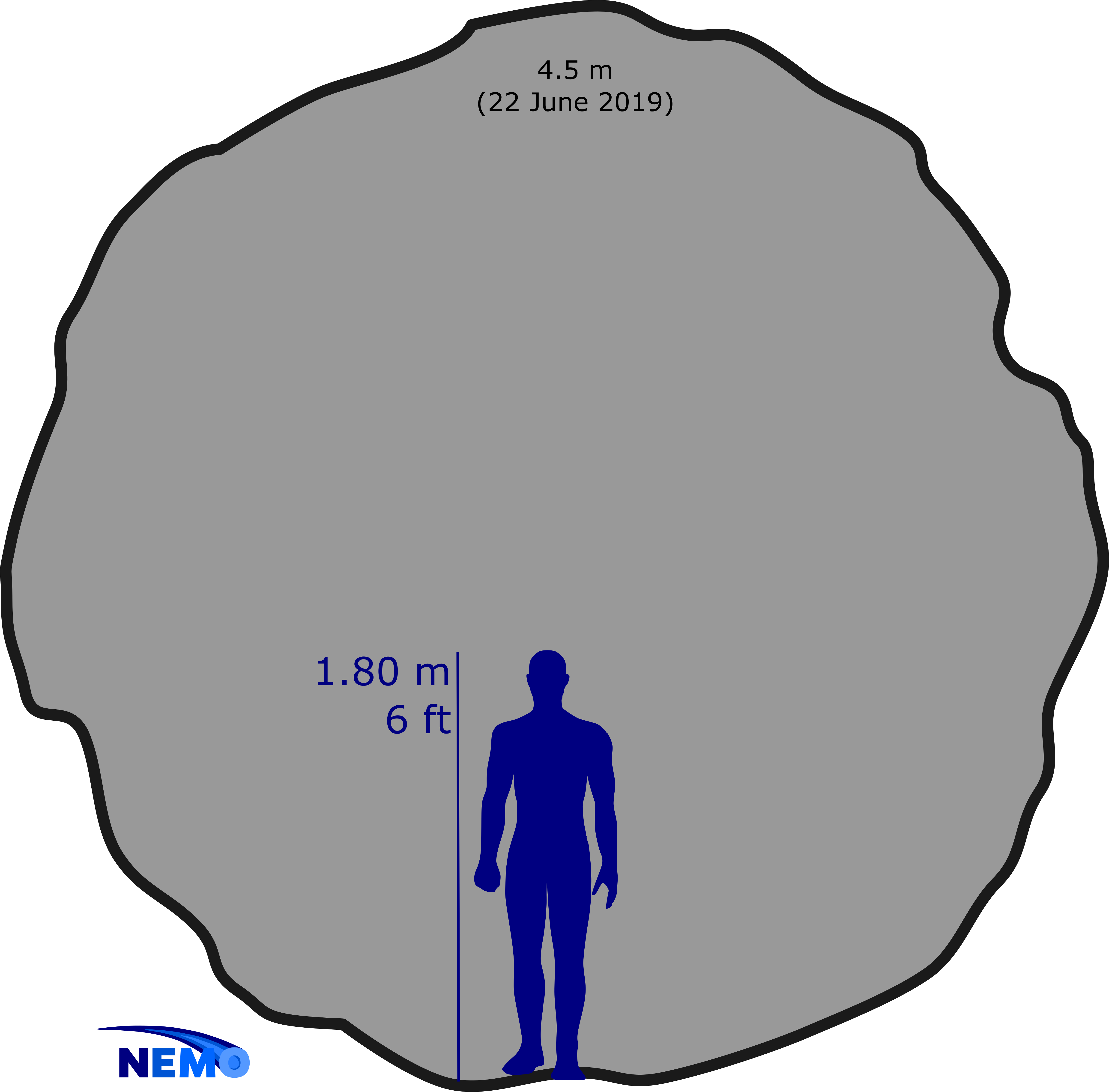 The 4.5 m asteroid from 22. June 2019