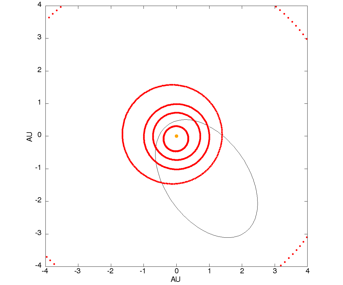 Calculated orbit of the Fireball (blue). The planets orbits are shown in red, with Jupiter's orbit only partially visible at the edge of the image.