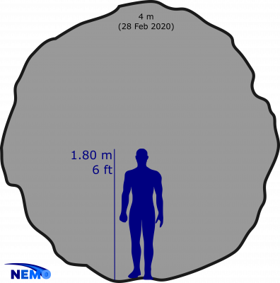Size comparison of the fireball from 28. February 2020
