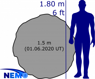 Size of the Tokyo fireball in comparison to a human