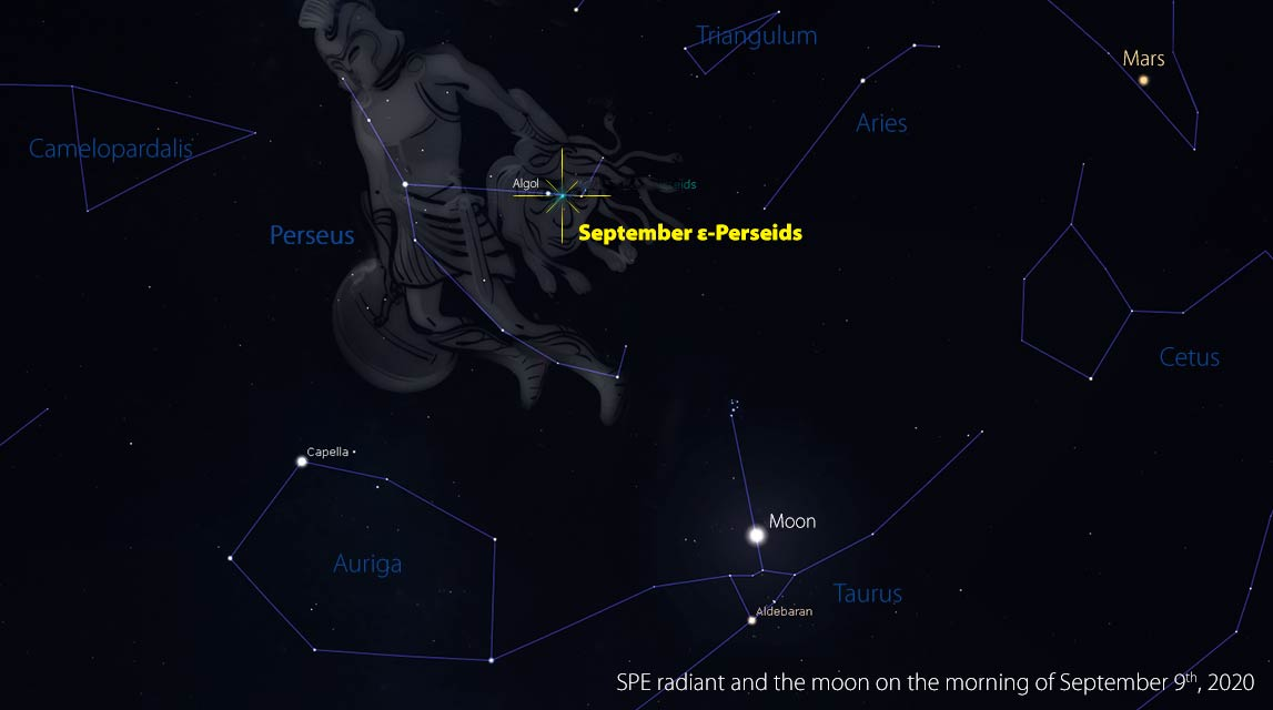Viewing the 2020 September epsilon Perseids | IMO