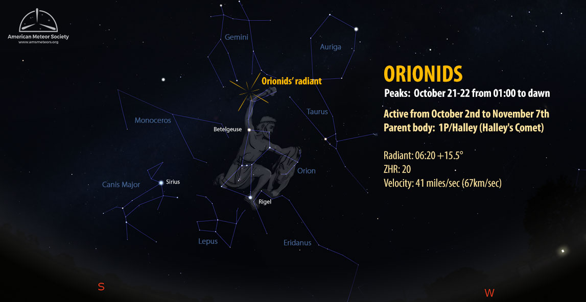Viewing The Orionid Meteor Shower In 2020 Imo